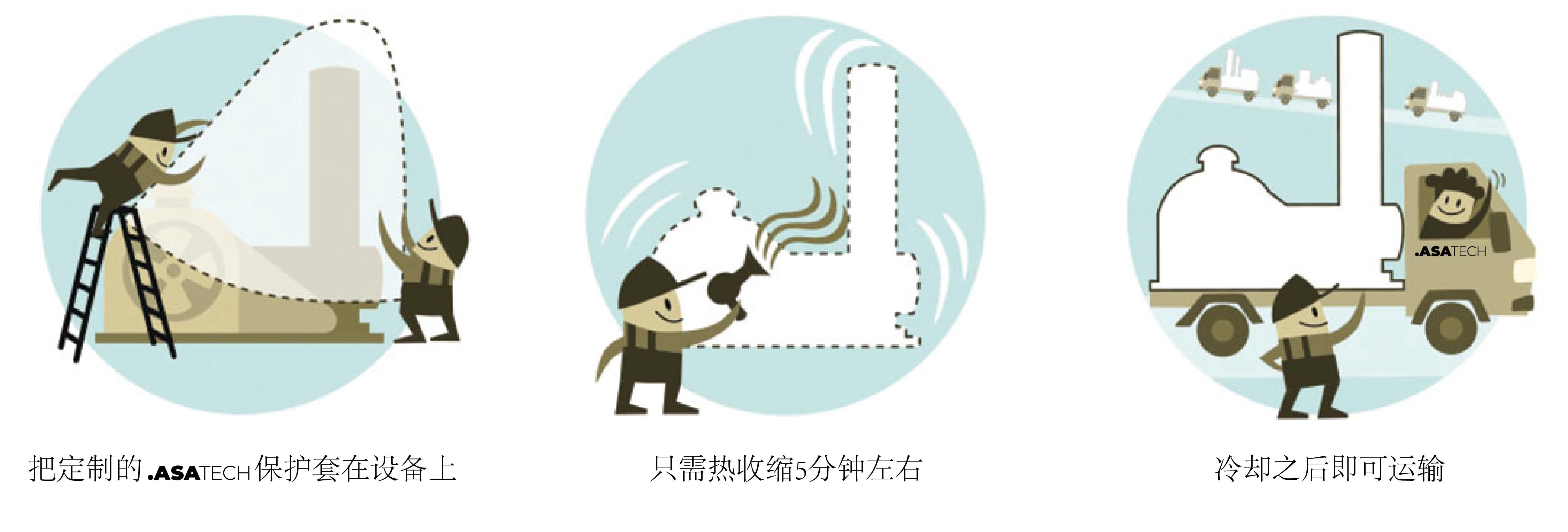 2019.07.04 ASATECH Cover process CHI web